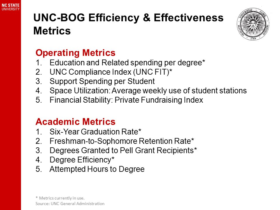 UNC-BOG Efficiency & Effectiveness Metrics * Metrics currently in use. Source: UNC General Administration Operating Metrics 1.Education and Related sp