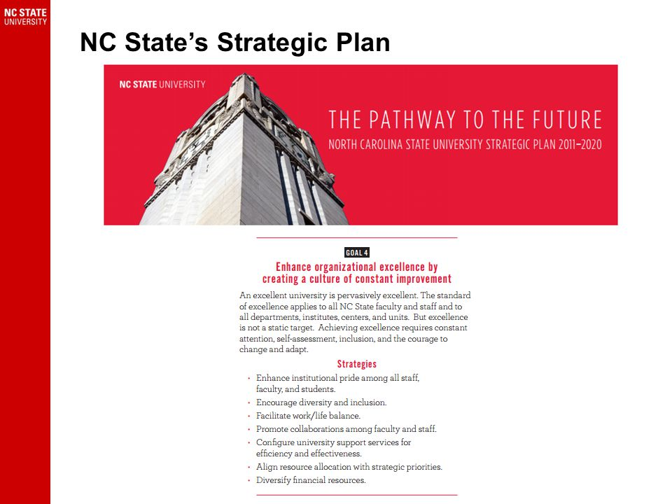NC State's Strategic Plan