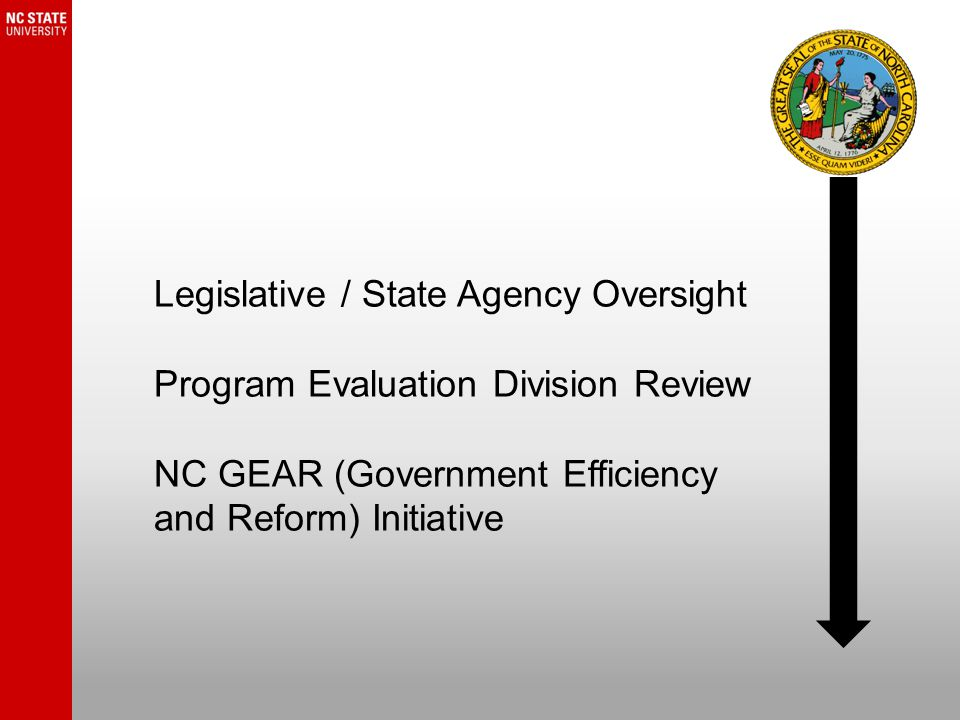 Program Evaluation Division (PED) Review Source: http://www.ncleg.net/PED/Reports/documents/UNC/UNC_Report.pdf 2013 Legislature's Charge Examine UNC system's efforts to streamline, improve, and reduce costs of campus operations Status of operational efficiency efforts How size and scope of institutional operations and administration changed over time How UNC system ensures progress toward improved operational efficiency Best practices in improving operational efficiency at public universities