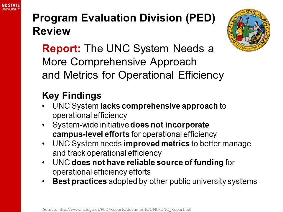 Source: http://www.ncleg.net/PED/Reports/documents/UNC/UNC_Report.pdf Recommendations for UNC System Adopt board policy stating commitment and goals for operational efficiency Develop more comprehensive approach to operational efficiency Adopt metrics to track operational performance Improve chancellor accountability for academic and operational performance of campuses Recommendation for General Assembly Amend state law to allow UNC System to reinvest savings generated from efficiency efforts Program Evaluation Division (PED) Review