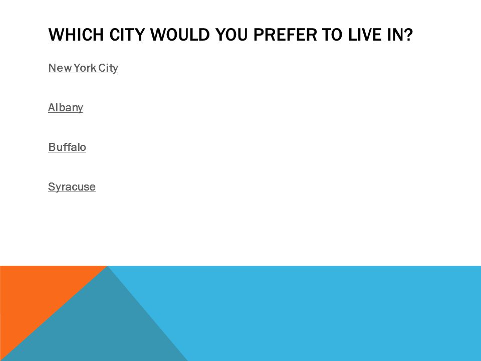 WHICH CITY WOULD YOU PREFER TO LIVE IN? New York City Albany Buffalo Syracuse