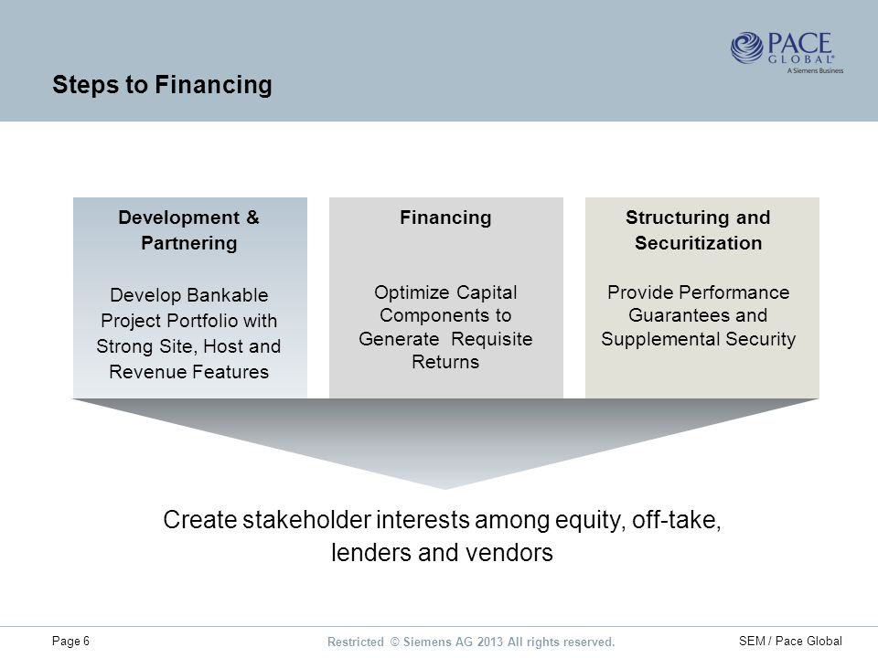 Restricted © Siemens AG 2013 All rights reserved. Page 6SEM / Pace Global Steps to Financing Development & Partnering Develop Bankable Project Portfol