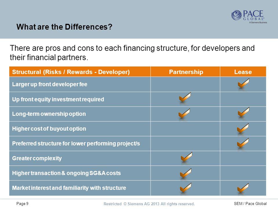 Restricted © Siemens AG 2013 All rights reserved. Page 9SEM / Pace Global Structural (Risks / Rewards - Developer) PartnershipLease Larger up front de