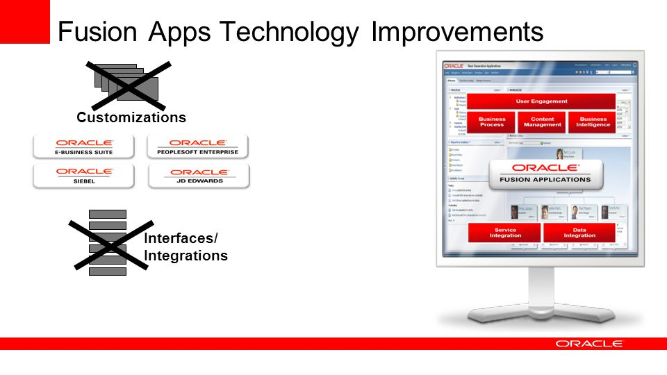 Customizations Interfaces/ Integrations Fusion Apps Technology Improvements