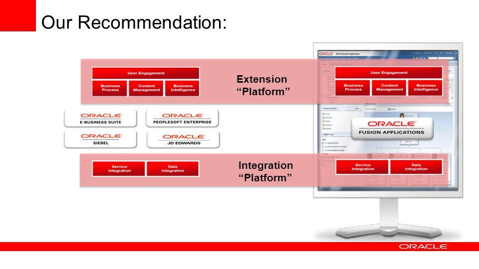 Integration Platform Extension Platform Our Recommendation: