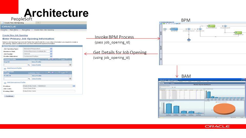 Architecture Invoke BPM Process (pass job_opening_id) Get Details for Job Opening (using job_opening_id) PeopleSoft BAM BPM
