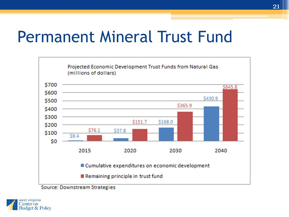 Permanent Mineral Trust Fund 21