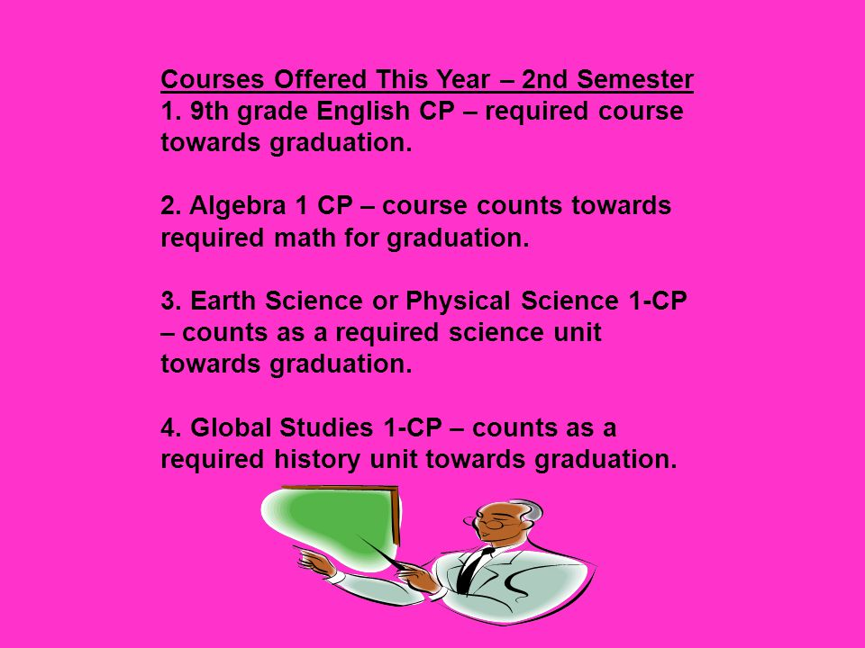 Courses Offered This Year – 2nd Semester 1.