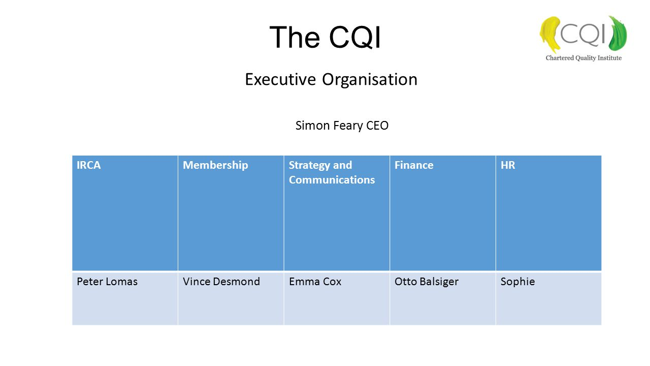 The CQI Executive Organisation Simon Feary CEO IRCAMembershipStrategy and Communications FinanceHR Peter LomasVince DesmondEmma CoxOtto BalsigerSophie