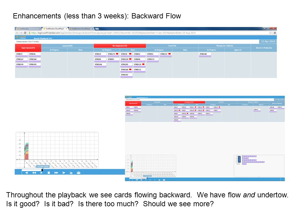 Enhancements (less than 3 weeks): Backward Flow Throughout the playback we see cards flowing backward.