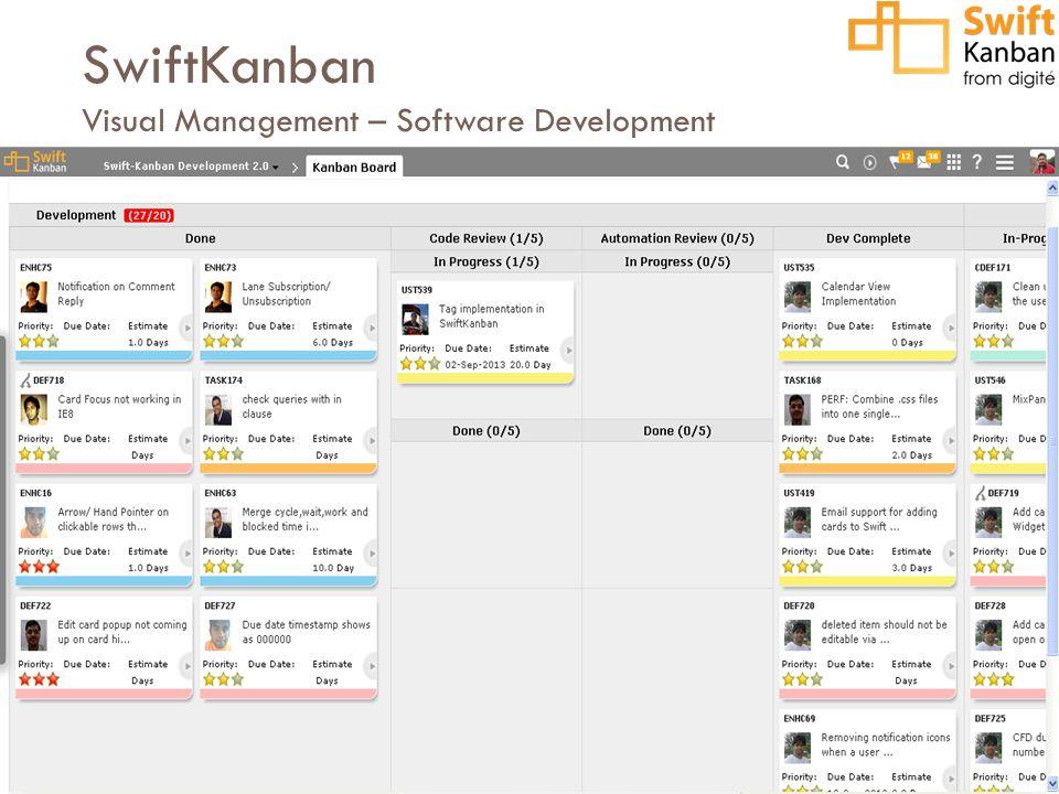 SwiftKanban Visual Management – Software Development