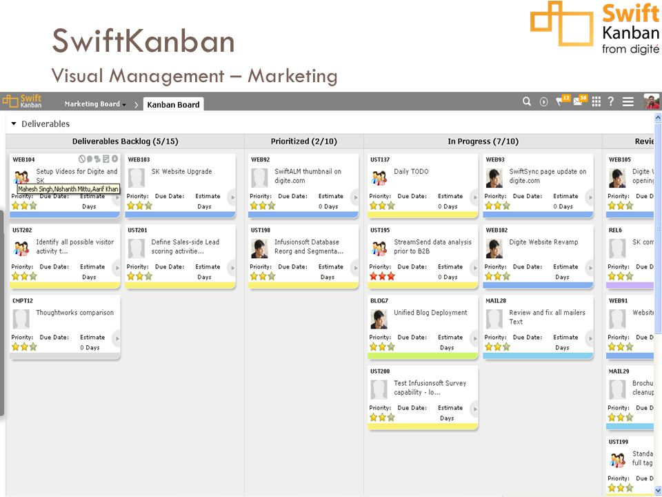 Visualize Limit WIP Manage FlowExplicit Policies Feedback Loops (Kata) Improvements 1 10+ coach teamOps review 5+ 1 1 7 LRM proto kanban multi Ops review coached Model-driven Impl deepening Observed evo NPS 2,3,4 HR 11/13/201220 11/01/201319.5 08/21/201431.5 6,5.5,10 3,2,4 3,4,7 3,3,4.5 3,2,2