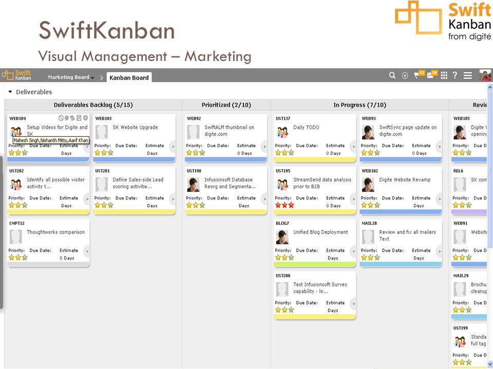 SwiftKanban Visual Management – Planning the Thanksgiving Party!
