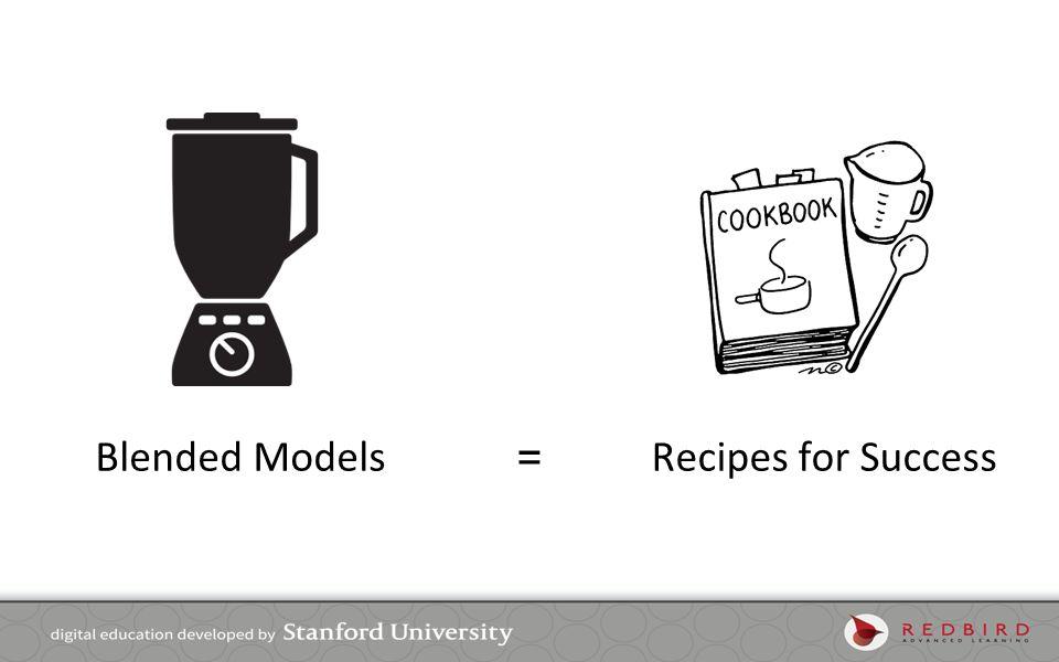 Blended Models = Recipes for Success