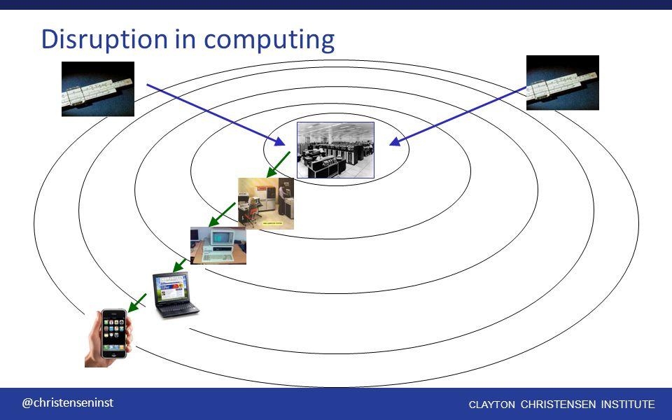CLAYTON CHRISTENSEN INSTITUTE @christenseninst Disruption in computing
