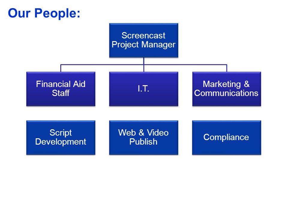 Screencast Project Manager Financial Aid Staff Script Development I.T.