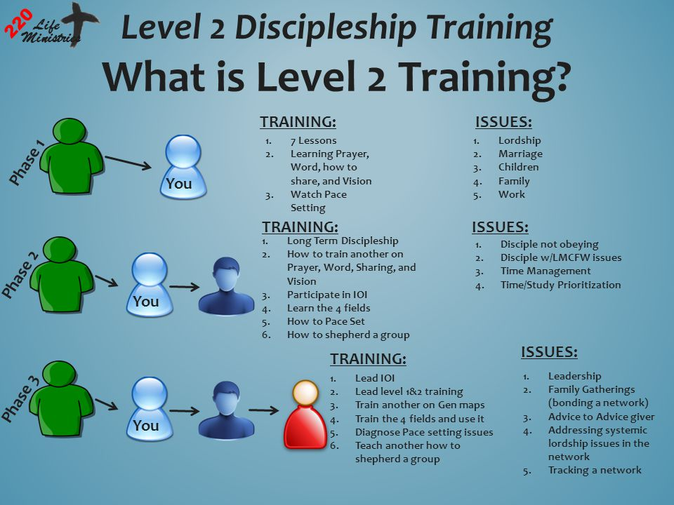 Level 2 Discipleship Training 220 Life Ministries What is Level 2 Training.
