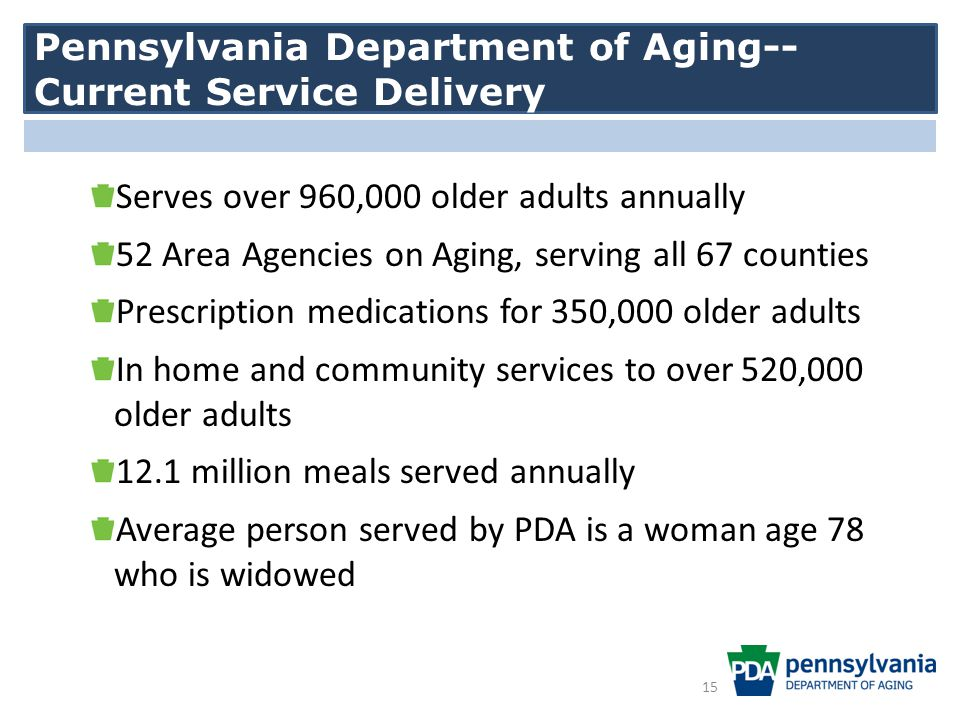 Serves over 960,000 older adults annually 52 Area Agencies on Aging, serving all 67 counties Prescription medications for 350,000 older adults In home and community services to over 520,000 older adults 12.1 million meals served annually Average person served by PDA is a woman age 78 who is widowed · Pennsylvania Department of Aging-- Current Service Delivery 15