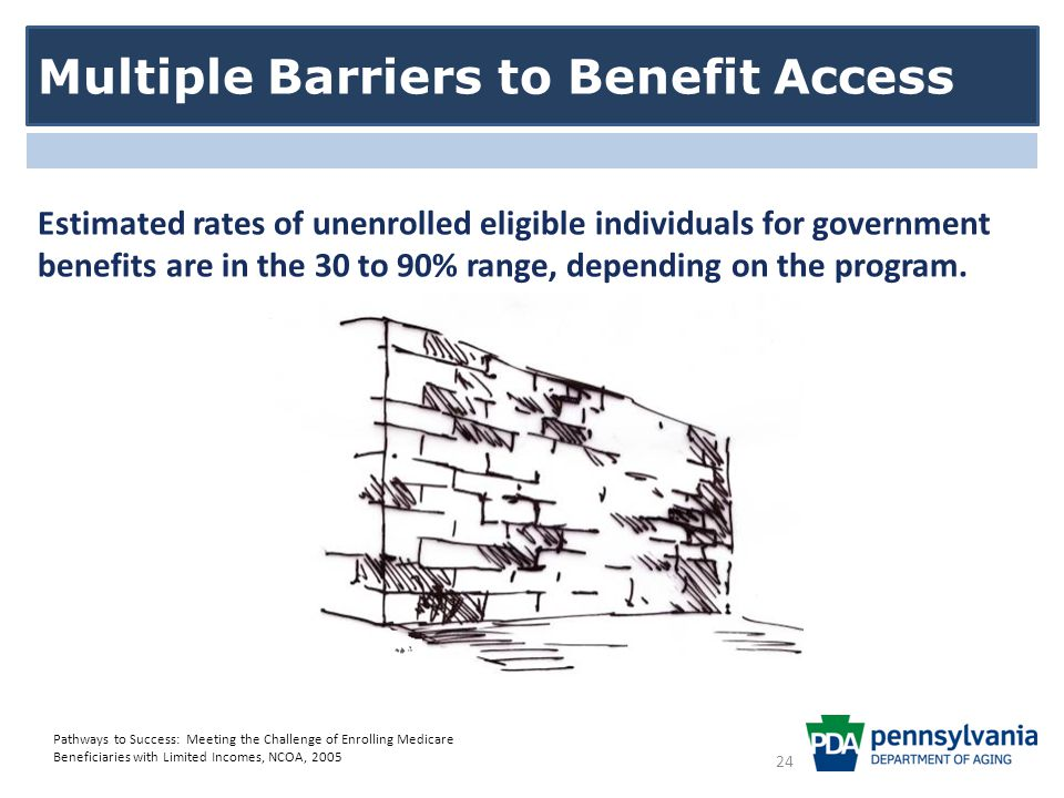 Multiple Barriers to Benefit Access Estimated rates of unenrolled eligible individuals for government benefits are in the 30 to 90% range, depending on the program.