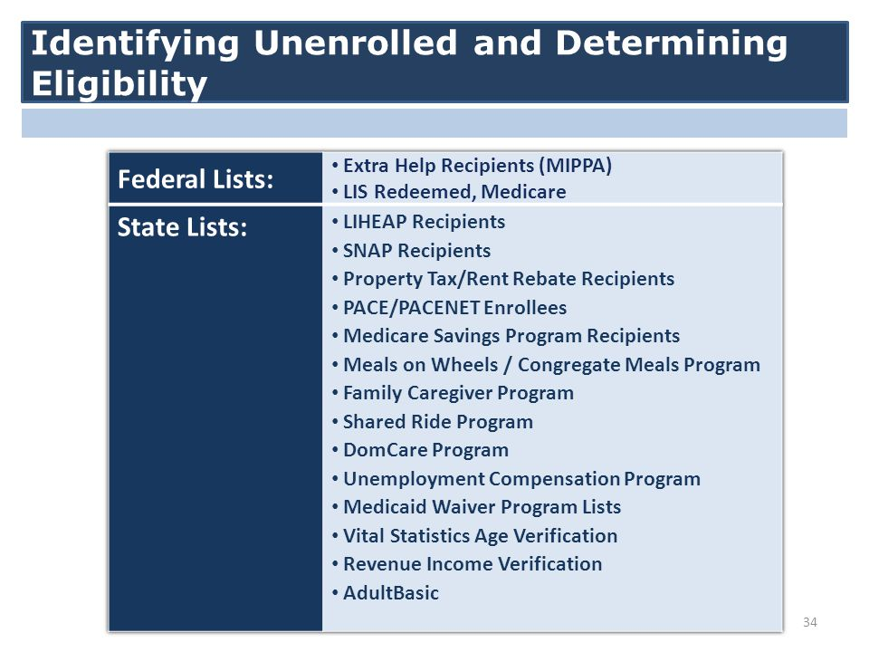 Identifying Unenrolled and Determining Eligibility 34