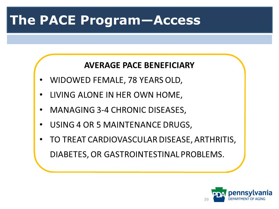 The PACE Program—Access AVERAGE PACE BENEFICIARY WIDOWED FEMALE, 78 YEARS OLD, LIVING ALONE IN HER OWN HOME, MANAGING 3-4 CHRONIC DISEASES, USING 4 OR 5 MAINTENANCE DRUGS, TO TREAT CARDIOVASCULAR DISEASE, ARTHRITIS, DIABETES, OR GASTROINTESTINAL PROBLEMS.