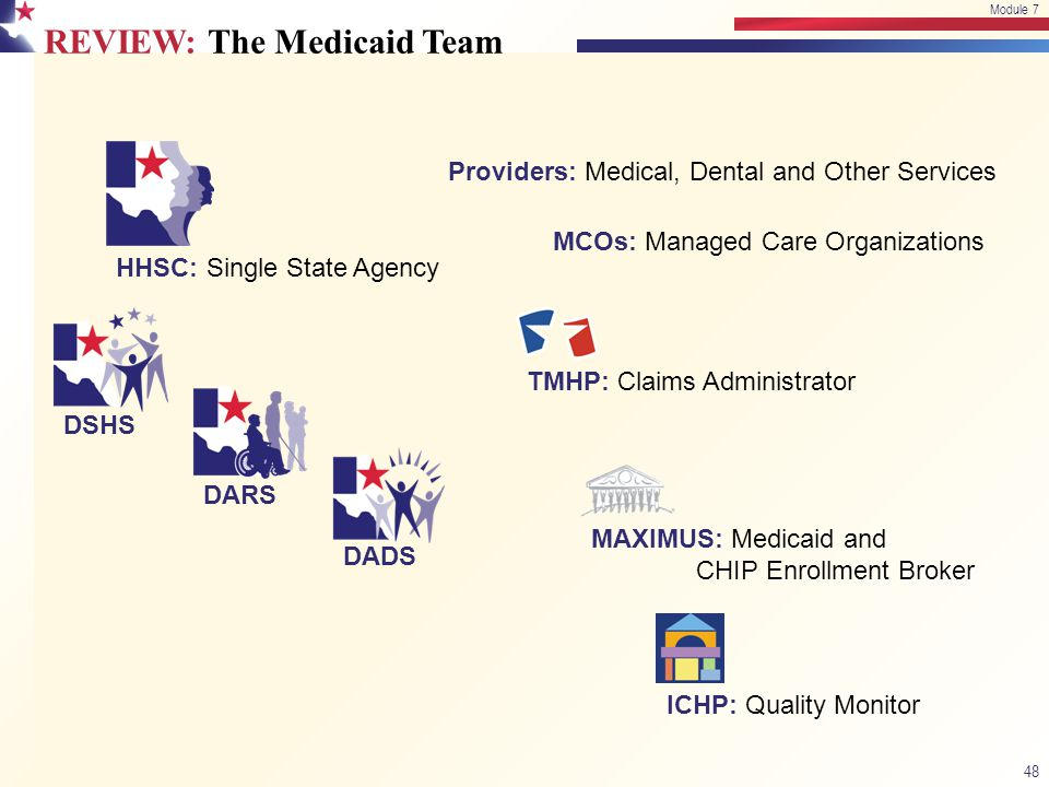 HHSC: Single State Agency MCOs: Managed Care Organizations Providers: Medical, Dental and Other Services ICHP: Quality Monitor MAXIMUS: Medicaid and C