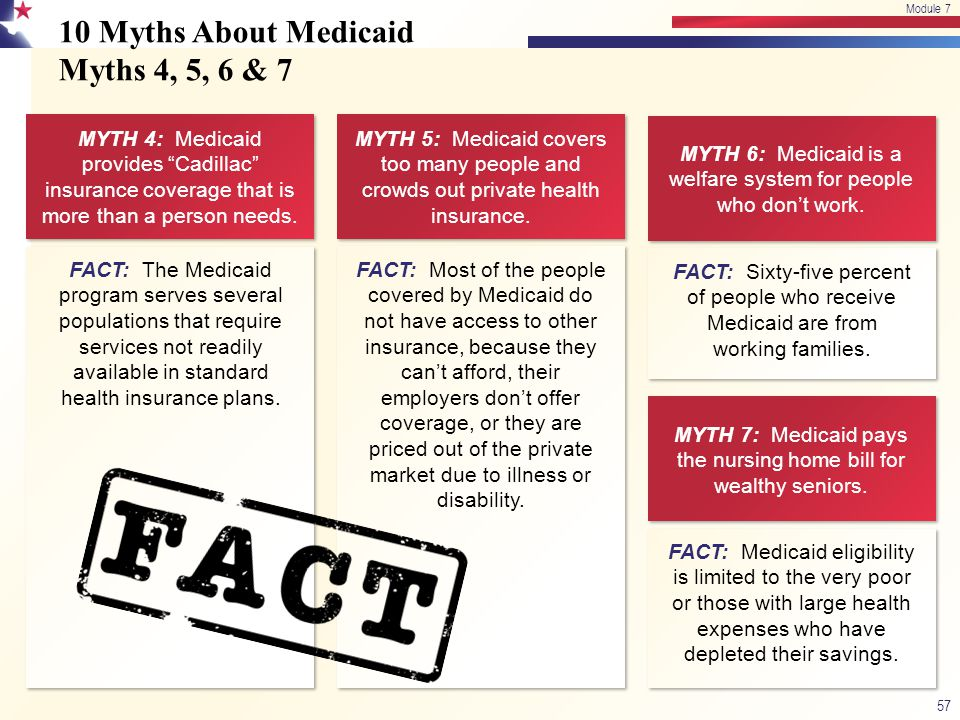 """10 Myths About Medicaid Myths 4, 5, 6 & 7 57 Module 7 MYTH 4: Medicaid provides """"Cadillac"""" insurance coverage that is more than a person needs. FACT:"""