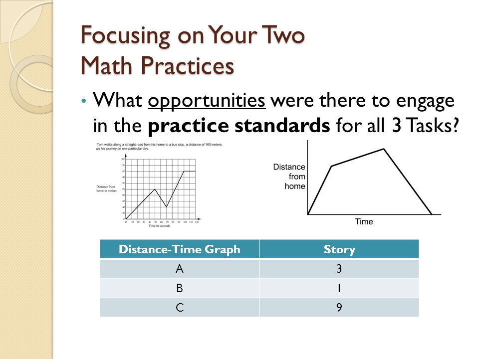 Distance-Time GraphStory A3 B1 C9 Focusing on Your Two Math Practices What opportunities were there to engage in the practice standards for all 3 Tasks