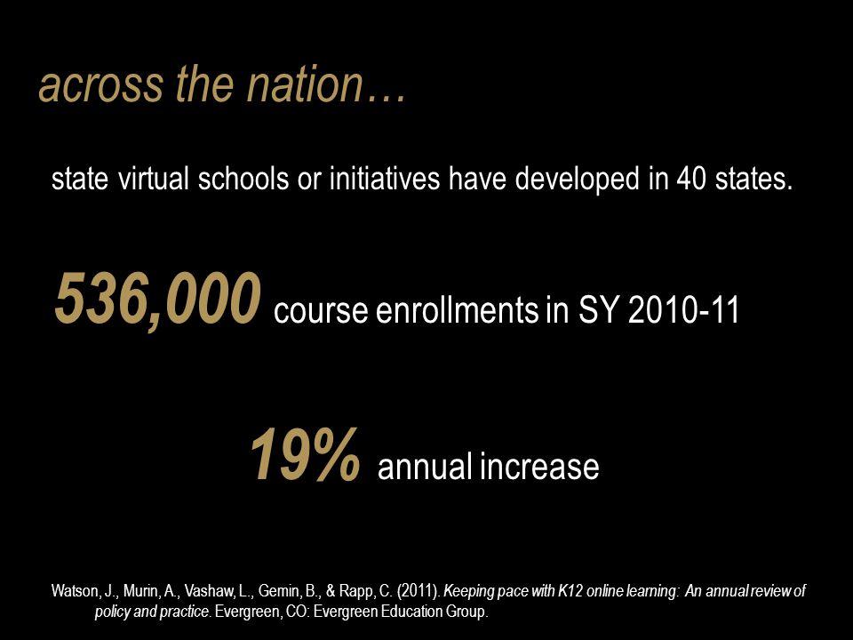 Pennsylvania Department of Education.(2012). Public school enrollment reports.