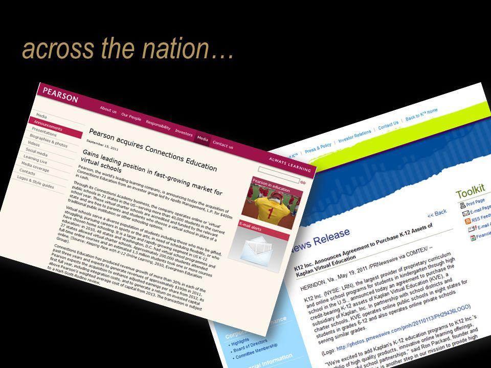 Strategic Planning Support Structures Learning Management System Marketing & Promotion Program Evaluation implementation aspects…