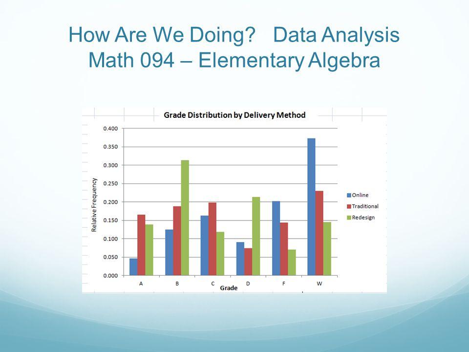 How Are We Doing Data Analysis Math 094 – Elementary Algebra