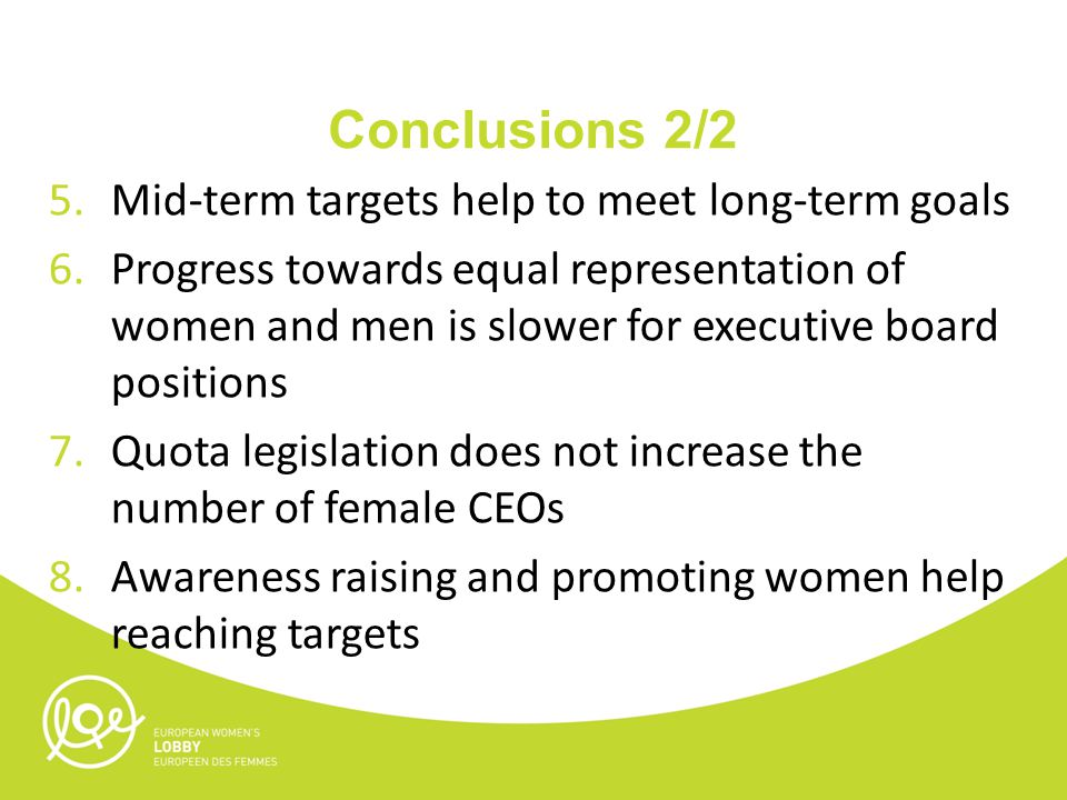 Conclusions 2/2 5.Mid-term targets help to meet long-term goals 6.Progress towards equal representation of women and men is slower for executive board positions 7.Quota legislation does not increase the number of female CEOs 8.Awareness raising and promoting women help reaching targets