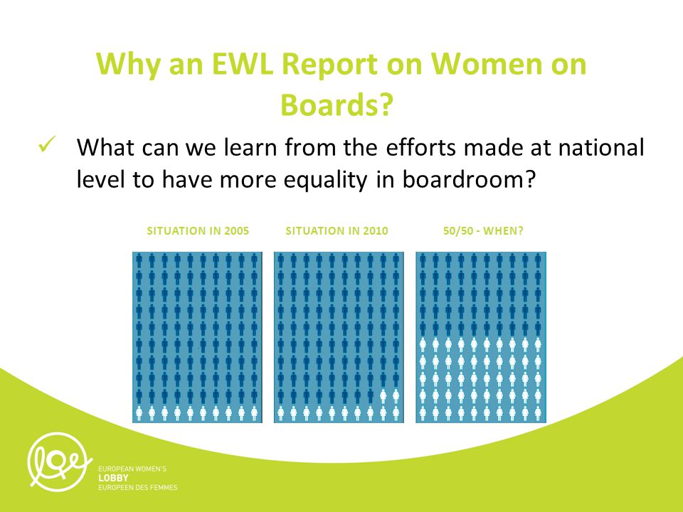 Why an EWL Report on Women on Boards? What can we learn from the efforts made at national level to have more equality in boardroom?