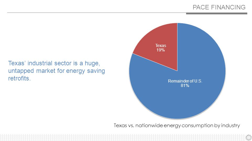 PACE FINANCING Texas' industrial sector is a huge, untapped market for energy saving retrofits.