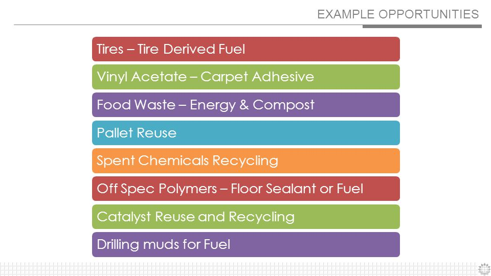 EXAMPLE OPPORTUNITIES Tires – Tire Derived FuelVinyl Acetate – Carpet AdhesiveFood Waste – Energy & CompostPallet ReuseSpent Chemicals RecyclingOff Spec Polymers – Floor Sealant or FuelCatalyst Reuse and RecyclingDrilling muds for Fuel