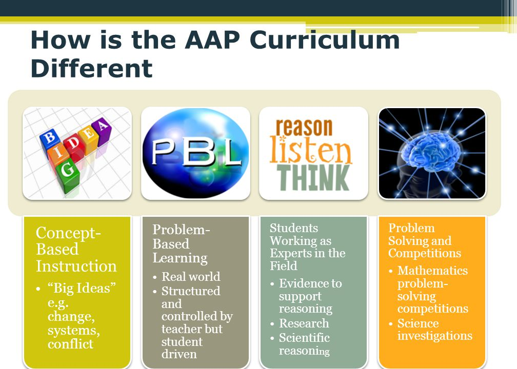 Concept- Based Instruction Big Ideas e.g.