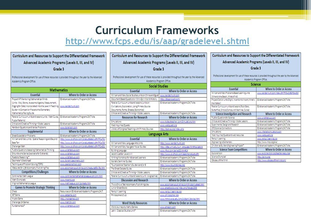 Curriculum Frameworks http://www.fcps.edu/is/aap/gradelevel.shtml