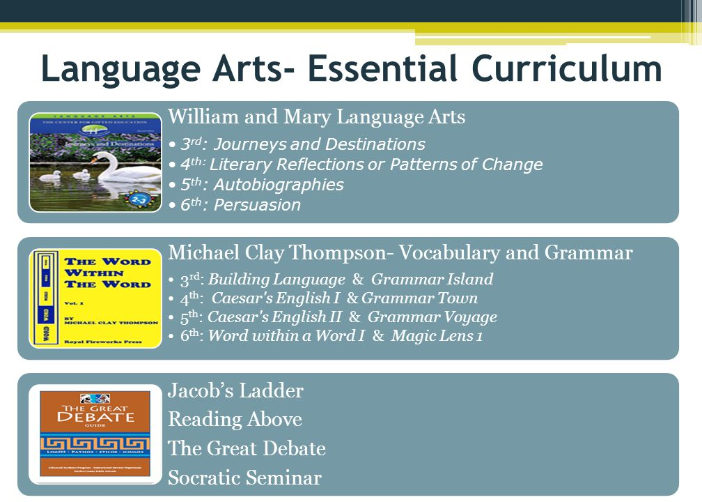 Language Arts- Essential Curriculum William and Mary Language Arts 3 rd : Journeys and Destinations 4 th: Literary Reflections or Patterns of Change 5 th : Autobiographies 6 th : Persuasion Michael Clay Thompson- Vocabulary and Grammar 3 rd : Building Language & Grammar Island 4 th : Caesar s English I & Grammar Town 5 th : Caesar s English II & Grammar Voyage 6 th : Word within a Word I & Magic Lens 1 Jacob's Ladder Reading Above The Great Debate Socratic Seminar