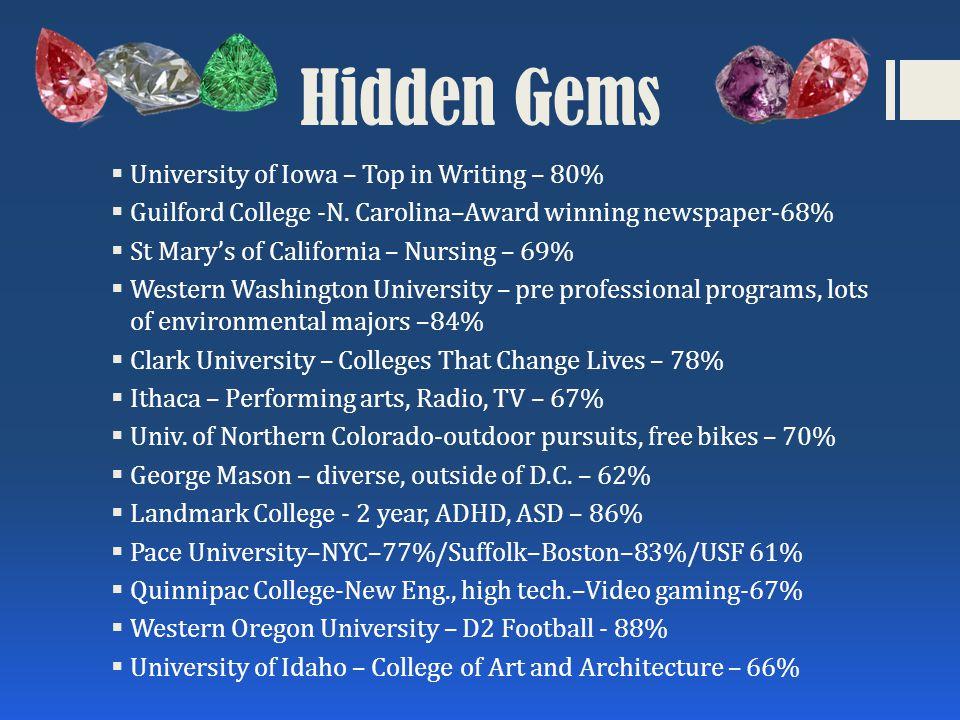 Hidden Gems  University of Iowa – Top in Writing – 80%  Guilford College -N.