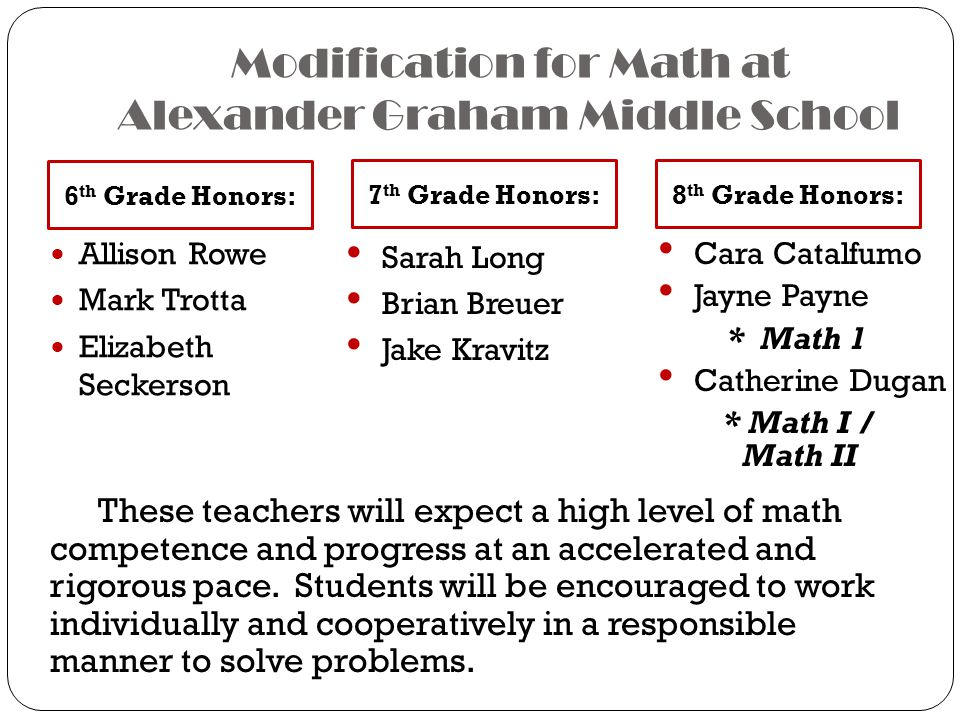 Modification for Math at Alexander Graham Middle School 6 th Grade Honors: Allison Rowe Mark Trotta Elizabeth Seckerson These teachers will expect a high level of math competence and progress at an accelerated and rigorous pace.