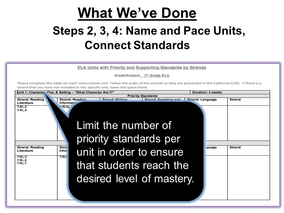What We've Done Steps 2, 3, 4: Name and Pace Units, Connect Standards Limit the number of priority standards per unit in order to ensure that students reach the desired level of mastery.