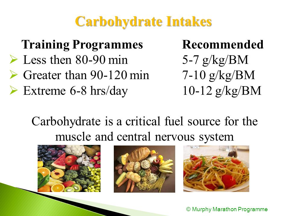 Training Programmes Recommended  Less then 80-90 min 5-7 g/kg/BM  Greater than 90-120 min7-10 g/kg/BM  Extreme 6-8 hrs/day 10-12 g/kg/BM Carbohydrate is a critical fuel source for the muscle and central nervous system CarbohydrateIntakes Carbohydrate Intakes © Murphy Marathon Programme