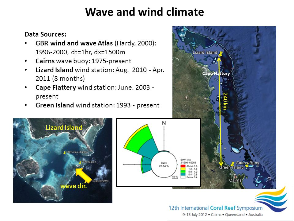 Wave and wind climate Data Sources: GBR wind and wave Atlas (Hardy, 2000): 1996-2000, dt=1hr, dx=1500m Cairns wave buoy: 1975-present Lizard Island wind station: Aug.