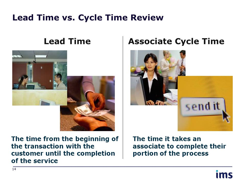 Lead Time vs. Cycle Time Review 14 Lead TimeAssociate Cycle Time The time from the beginning of the transaction with the customer until the completion