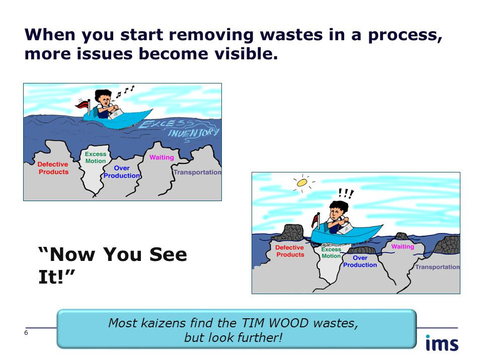 "When you start removing wastes in a process, more issues become visible. 6 ""Now You See It!"" Most kaizens find the TIM WOOD wastes, but look further!"