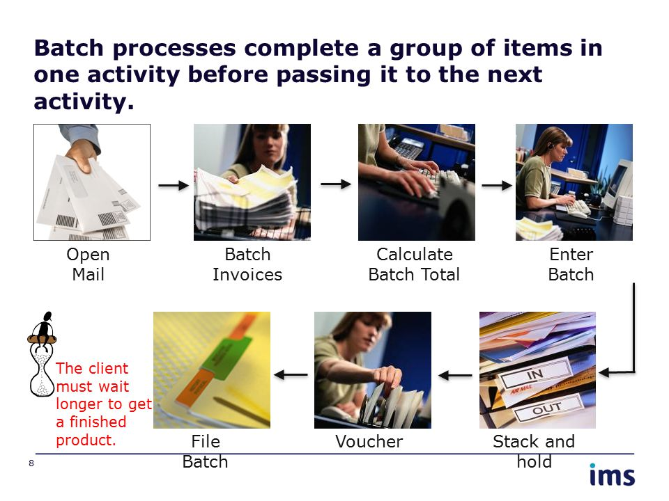 Batch processes complete a group of items in one activity before passing it to the next activity. 8 Open Mail Batch Invoices Calculate Batch Total Ent
