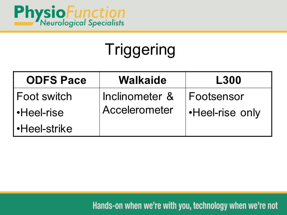 Triggering ODFS PaceWalkaideL300 Foot switch Heel-rise Heel-strike Inclinometer & Accelerometer Footsensor Heel-rise only