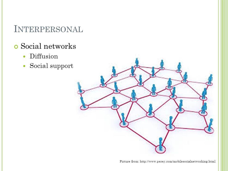 O RGANIZATIONAL Recognize organizational influence Be a leader Create strategic partnerships