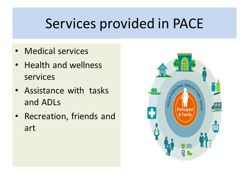Services provided in PACE Medical services Health and wellness services Assistance with tasks and ADLs Recreation, friends and art