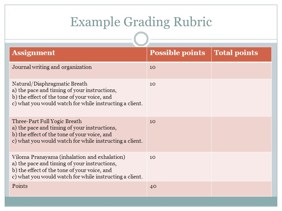 Example Grading Rubric AssignmentPossible pointsTotal points Journal writing and organization10 Natural/Diaphragmatic Breath a) the pace and timing of your instructions, b) the effect of the tone of your voice, and c) what you would watch for while instructing a client.